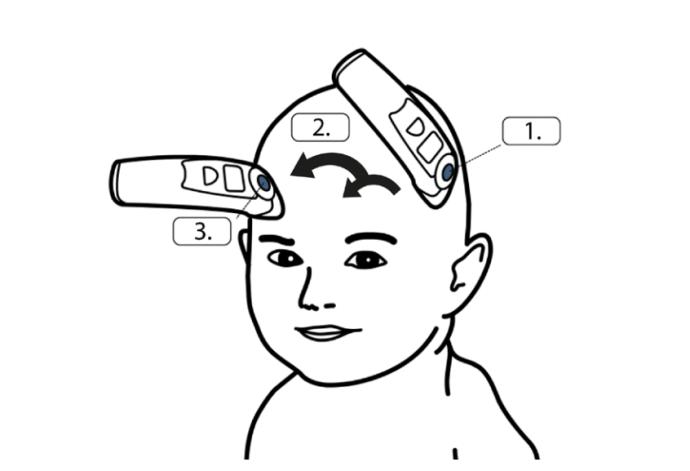 forehead mesure