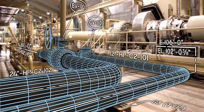 O&G –Development, Projects and Industry 4.0