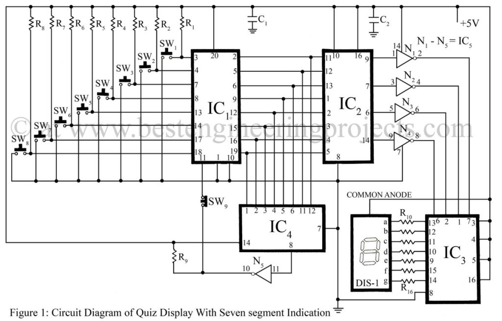 circuit diagram of quiz display with seven segment indication
