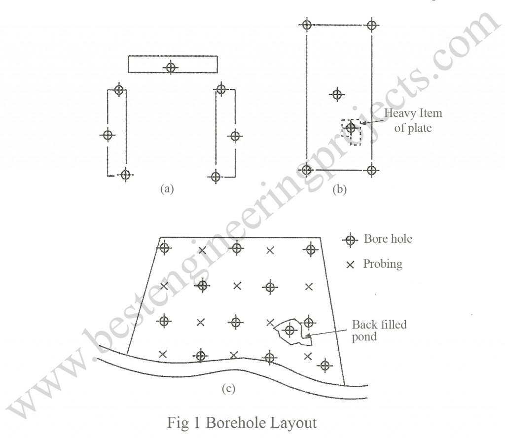 bore hole layout