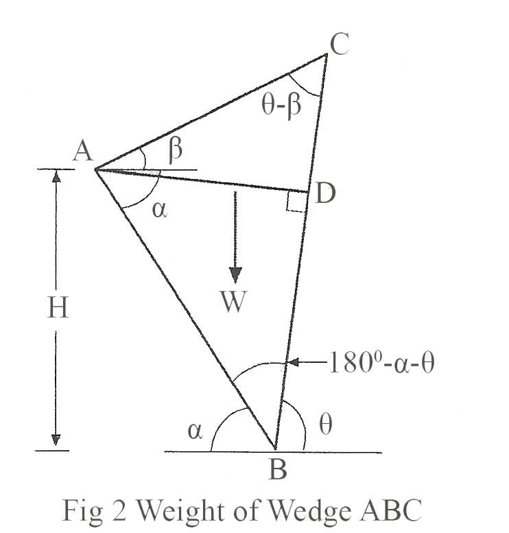 triangle of forces How to find unknown forces by drawing a triangle of forces.