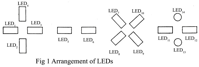 arrangement of LEDS