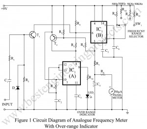 circuit diagram of analogue frequency meter with over range indicator