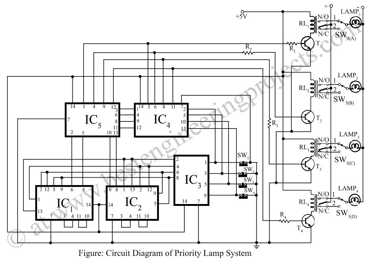 Priority Lamp Circuit