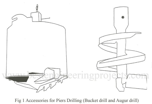 accessories for piers drilling