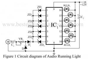 Basic Electronics Projects