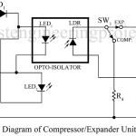 Expander Compressor