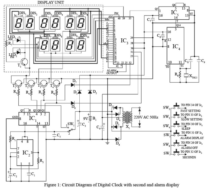 Digital Clock Circuit With Seconds And