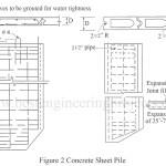 Sheet Pile Walls | Types of Sheet Pile Walls