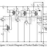 Pocket Radio Using LA4510