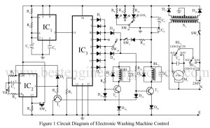 Electronics Washing Machine Control | Circuit Diagram and