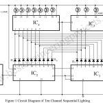 Ten Channel Sequential Lighting