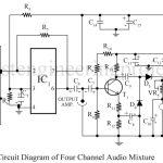 Four channel audio mixer