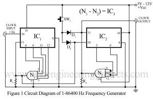 circuit diagram of 86400 hz freuency generator