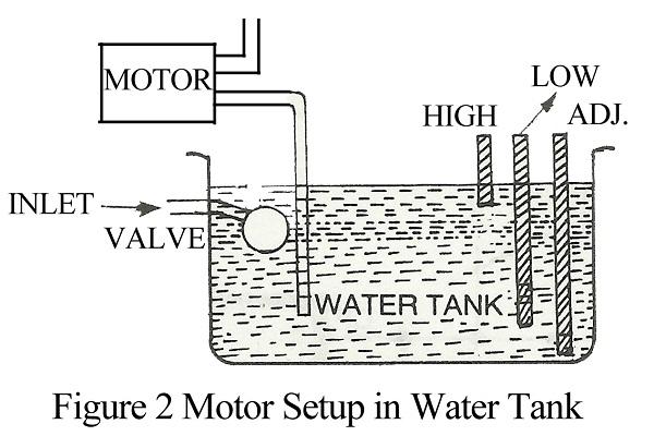 motor setup in water tank