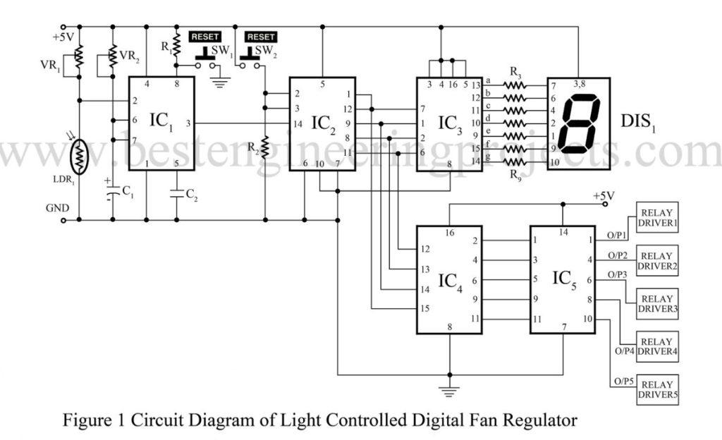 circuit diagram of light controlled digital fan regulator