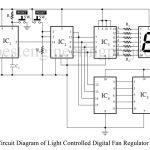 Light Controlled Digital Fan Regulator