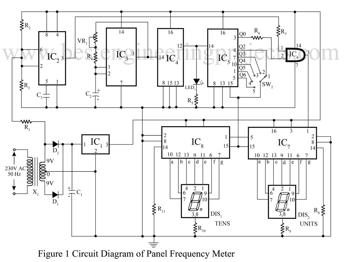 Frequency Counter Schematic Diagram : Mains line frequency meter circuits electronics peojects