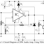 20W Audio Amplifier Using TDA2020