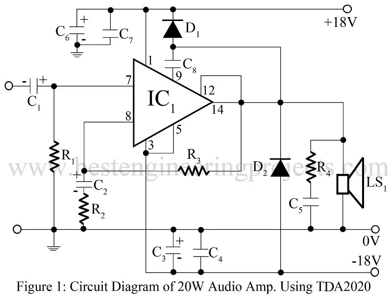 20w audio amp using tda2020