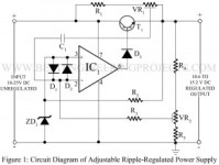 adjustable ripple regulated power supply