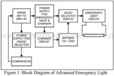 block diagram of advanced emergency light