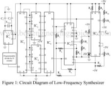 circuit diaghram of low frequency synthesizer