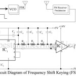 Frequency Shift Keying (FSK) Generator Using PLL 565