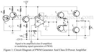 PWM Generator and Class D Power Amplifier  Best