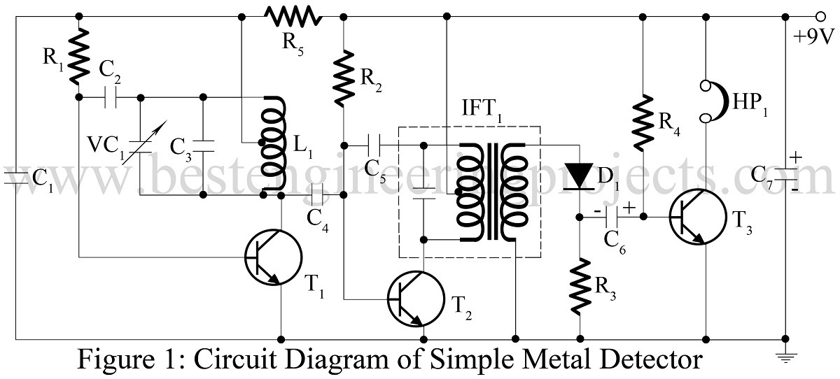 Metal Detector Circuit Making Of Metal Detector Circuit