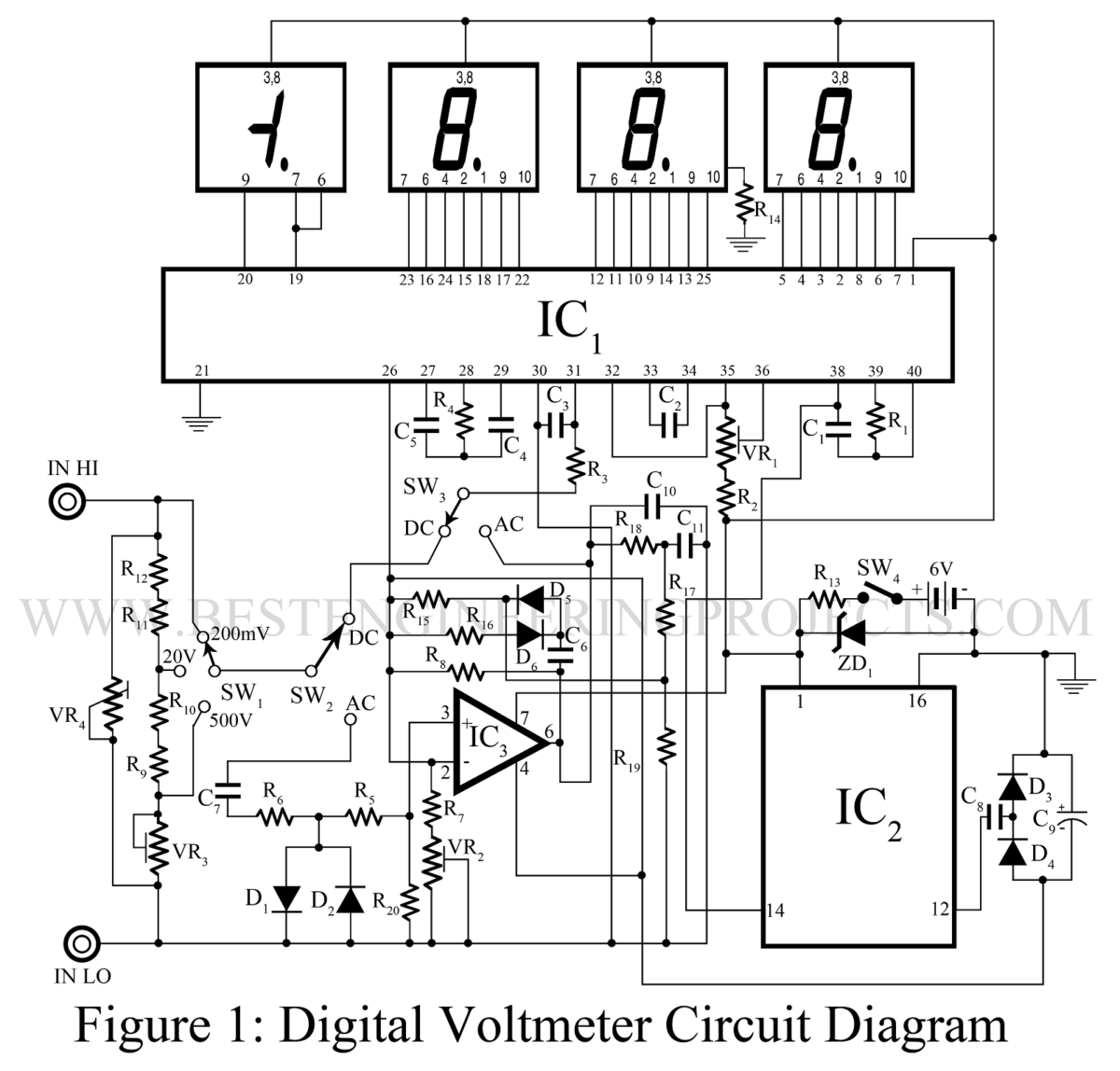 Digital Voltmeter Dvm Circuit Using Icl