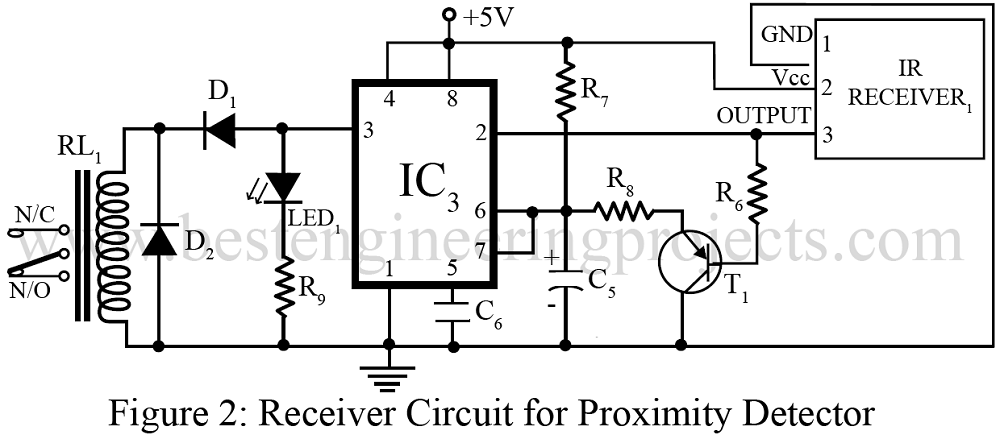 receiver circuit for proximity detector