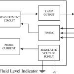 Fluid Level Detector