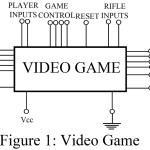 Video Game Circuit