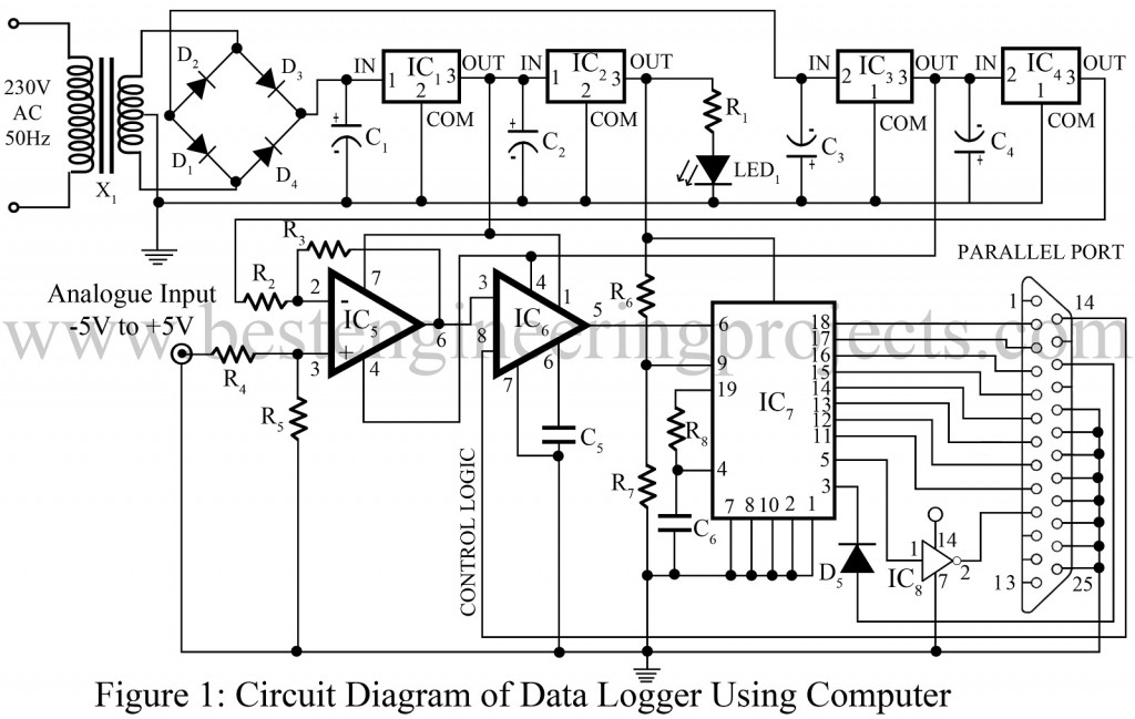 data logger using computer