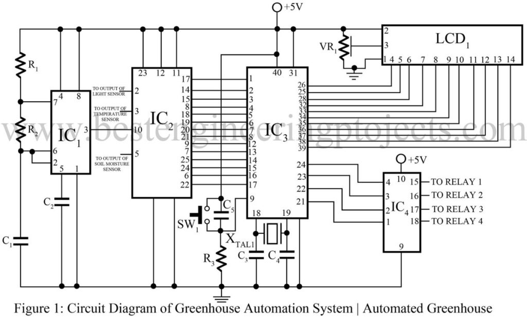 circuit diagram of greenhouse automation system