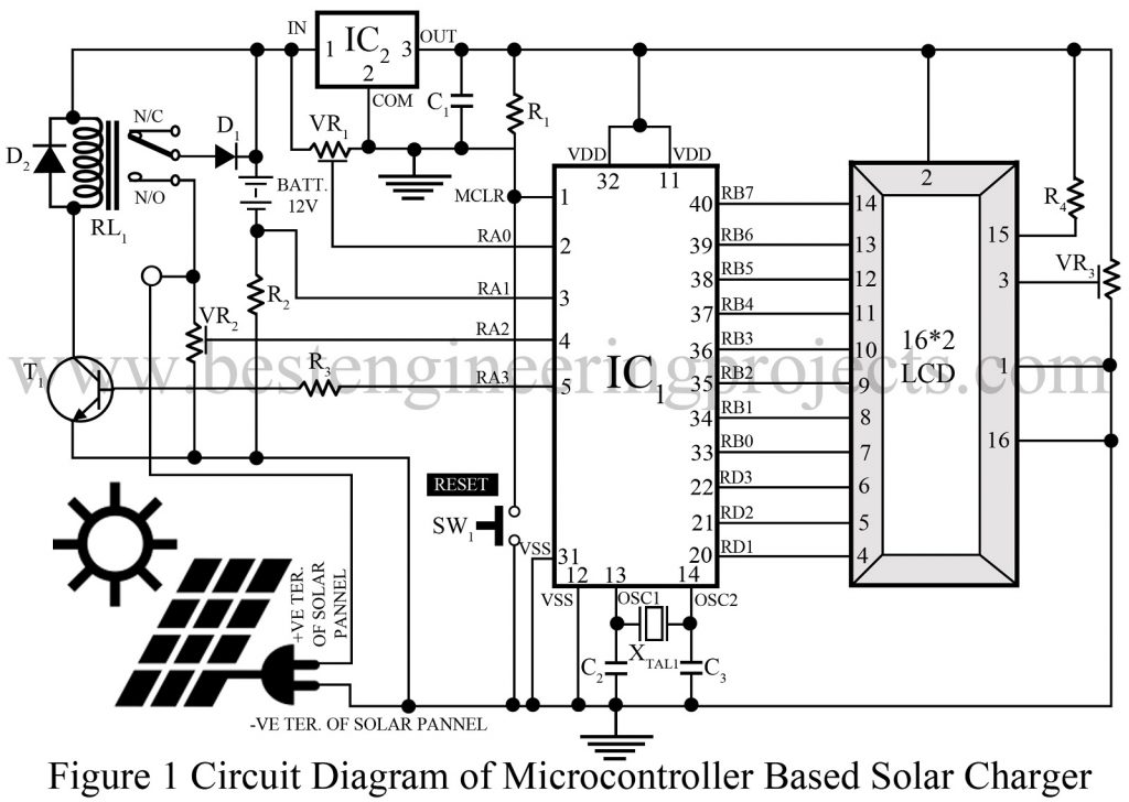 microcontroller based solar charger