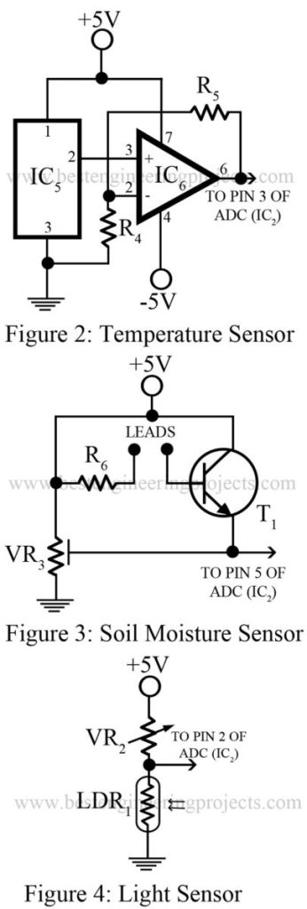 sensors for greenhouse automation system