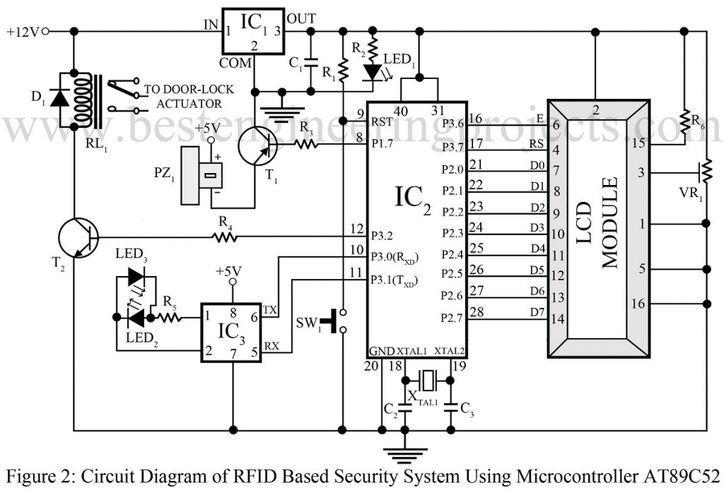 rfid-based-security-system-using-microcontroller-at89c52