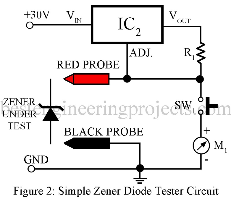 How A Circuit Tester Works : Zener diode tester circuit best engineering projects