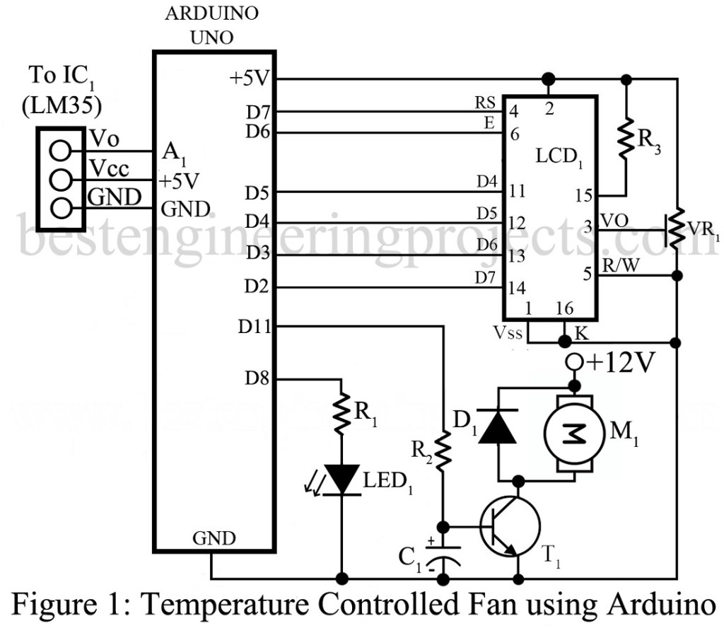 Temperature controlled fan using arduino best