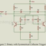 Bistable Multivibrator | Binary
