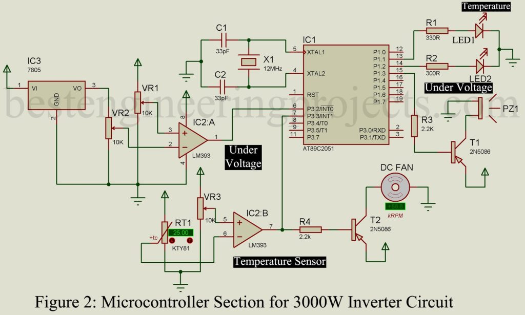 3000W Inverter with Inbuilt Charger using AT89C2051