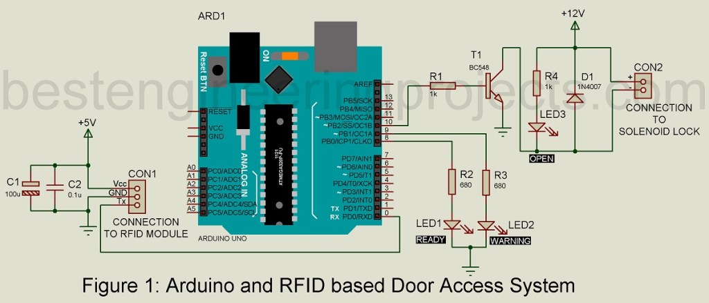 arduino and rfid based door opening system
