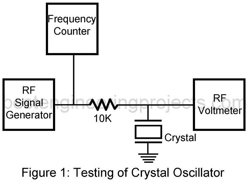how to test crystal oscillator