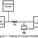 How to Test Crystal Oscillator