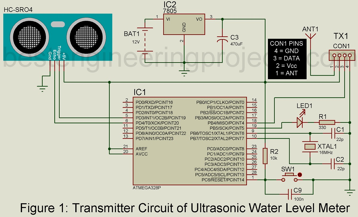 Ultrasonic water level meter the entire circuit of transmitter is built around 8 bit microcontroller atmega328 ultrasonic sensor 433 mhz rf transmitter module and few other electronic pooptronica Gallery