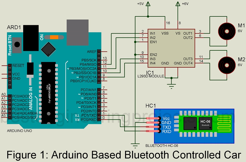 arduino based bluetooth controlled car