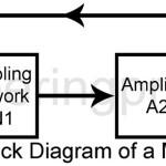 Non-sinusoidal Generators | Multivibrators