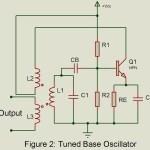 Sinewave Feedback L-C Oscillators